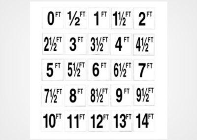 English Numbers Feet